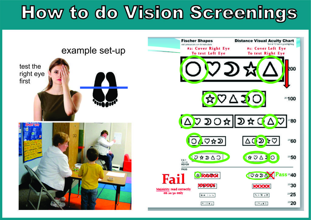 How to do vision screenings